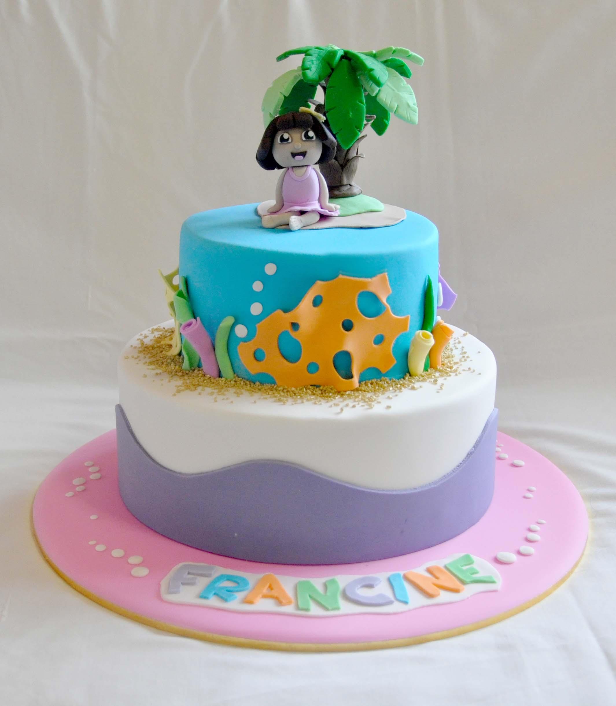 Dora Pictures For Birthday Cakes